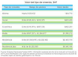 formato de pago del estado de mexico 2015 comprar una vivienda usada que tu sueño no se convierta en pesadilla