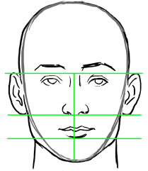 learn how to draw faces with these 10 simple tips craftsy