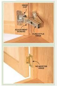 inset cabinet door stops a brief video describing the differences between partial 1 2
