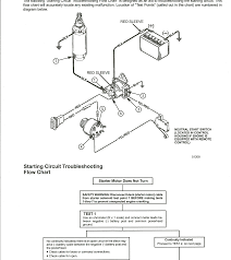 best creativity mustang wiring diagram nice ideas picture