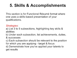 Examples Of Skill Sets For Resume by Effective Cv Resume Writing