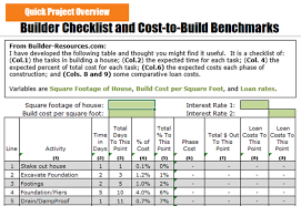 building costs building cost benchmarks