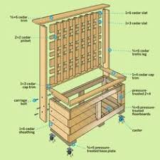 wooden planter plans howtospecialist how to build step by
