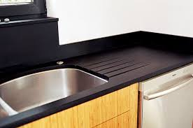 eco friendly kitchen countertops sunset