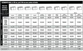 prix element de cuisine prix element de cuisine meubles de cuisine brico depot prix meuble