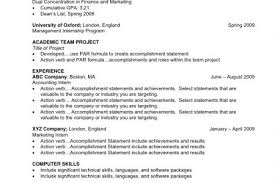 Undergraduate Sample Resume by Bad Resume Example College Reentrycorps