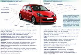 what s included fazeley auto service offer a comprehensive range of services on