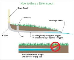 Can You Bury A Dog In Your Backyard How To Bury Gutter Downspouts Angie U0027s List