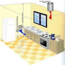 vmc cuisine normes a rations et ventilations obligatoires pour le gaz ou placer