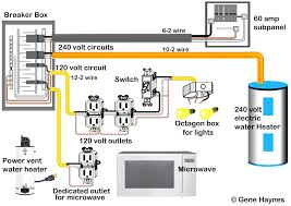 gfci outlet wiring diagram house plan software