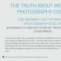 average wedding photographer cost 24 best cost of photography images on photography