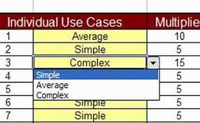 Cost Of Living Spreadsheet Software Cost Estimation With Use Points Free Excel