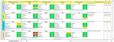 project management excel template classy multiple tracking u2013 studiootb