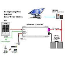 cosuper inverter by etl certification focus off grid power system