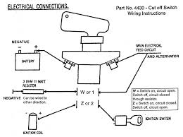 fia master switch and push start wiring cliosport net