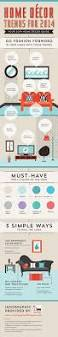 home decor trends for 2014 infographic visualistan