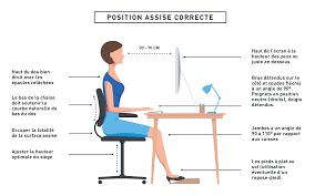 position au bureau assis au bureau toute la journée quels sont les dangers