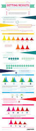 122 best infographics images on pinterest social media marketing