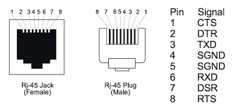 mrv serial pinout