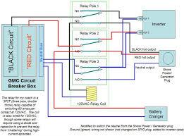kitchen wiring layout kitchen gfci wiring diagram u2022 wiring
