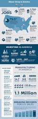 nissan armada build quality infographic nissan makes strategic investments in u s operations