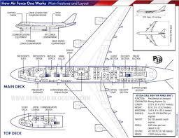 Air Force One Layout Perbandingan Pesawat Kepresidenan Ri 1 Dengan Air Force One Usa
