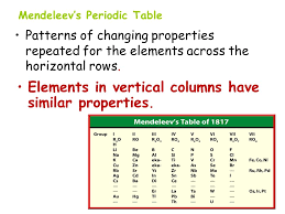 What Does Sn Stand For On The Periodic Table Part I Introduction To The Periodic Table Ppt Video Online