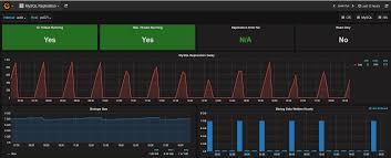 a guide to the percona monitoring and management demo u2013 oracle