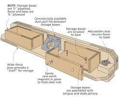 diy router table fence build wooden router table fence plans plans download router table plans