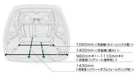 Honda Crv Interior Dimensions Honda Cr V Cargo Dimensions Inches