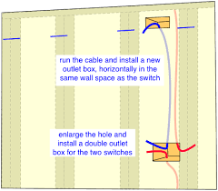 crown molding lighting how to install crown molding lighting do it yourself help com
