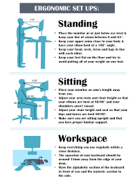 Ergonomic Standing Desk Setup Adorable Ergonomic Standing Desk Setup Sitting Or Standing At Work