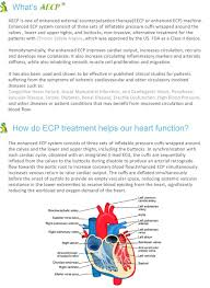 congestive heart failure treatment external counterpulsation