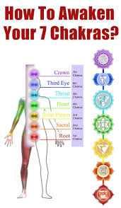 solar plexus chakra tattoo 273 best chakra love images on pinterest angels chakras and earth