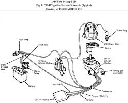 1986 ford f150 wiring schematic 1984 ford f150 wiring schematic
