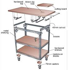 choosing mobile kitchen island images home dzine diy mobile kitchen island or workstation diy