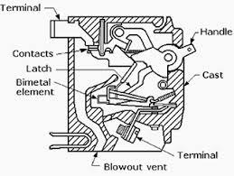 miniature circuit breakers mcbs for beginners