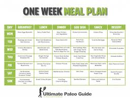 weekly family meal planner template 10 best images of dinner planning chart diet meal plan templates paleo diet meal plan weight loss