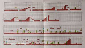 the original super mario game was designed on graph paper quartz mario levels