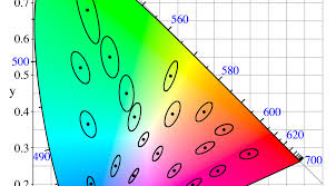 Was John Dalton Color Blind Daltonize Org There Is Not Just One Color Blindness