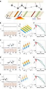 metadisorder for designer light in random systems science advances
