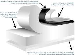 capacity al zamil store horizontal tank capacity 1 000 ltr