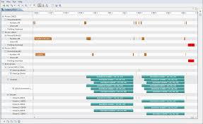 Periodic Table Timeline Profiler Cuda Toolkit Documentation