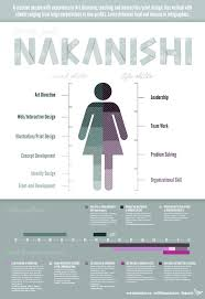 Infographic Resume Template Free Download Infographic Resume Template Teacher Virtren Com