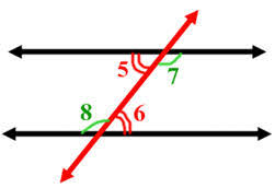Same Side Interior Angles Definition Geometry Geometry Vocabulary Unit Three Parallel And Perpendicular Lines