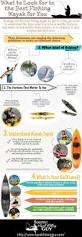 best 25 2 seater kayak ideas on pinterest kayak seats sunset