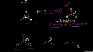 Khan Academy Periodic Table Oxidation States Of Carbon Khan Academy