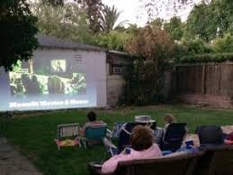 Backyard Home Theater Outdoor Home Theater