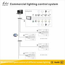 shenzhen leyview intelligent control co ltd