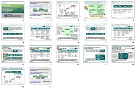 Bcg Powerpoint Template Quantumgaming Co Bcg Ppt Template